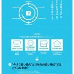 160930集客用POP_1_増税・売却